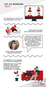 Infografik Oona Horx-Strathern Co Working